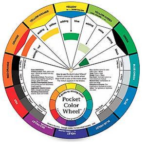 artist colour wheel pocket.JPG